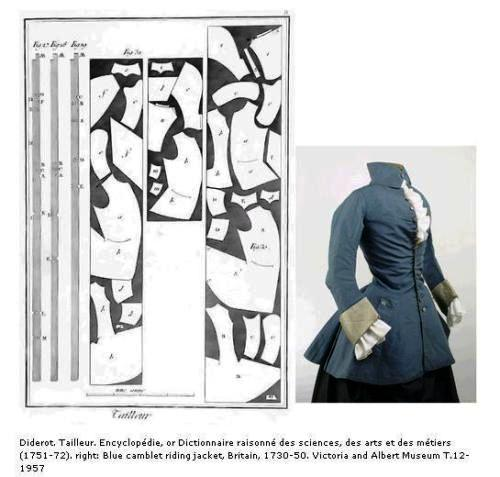 Encyclopédie Diderot: couturier sarta, sarto, modista diderot-cutting-your-coat-to-fit-your-cloth-onsite-review1