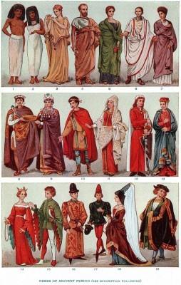 menù epoche clothes abbigliamento